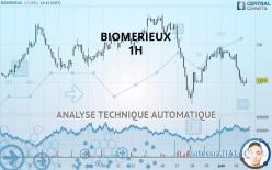 BIOMERIEUX - 1H