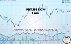 PHILIPS KON - 1H