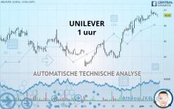 UNILEVER - 1H