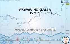 WAYFAIR INC. CLASS A - 15 min.