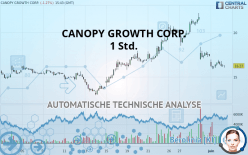 CANOPY GROWTH CORP. - 1H