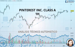 PINTEREST INC. CLASS A - 1H