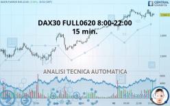 DAX30 FULL0620 8:00-22:00 - 15 min.