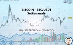 BITCOIN - BTC/USDT - Settimanale