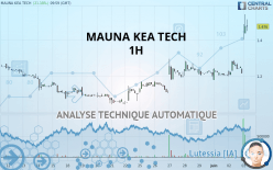 MAUNA KEA TECH - 1H