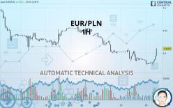EUR/PLN - 1 tim