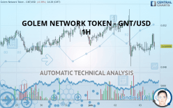 GOLEM NETWORK TOKEN - GNT/USD - 1H