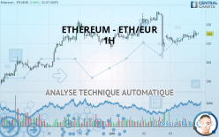 ETHEREUM - ETH/EUR - 1H