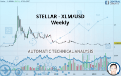 STELLAR - XLM/USD - Hebdomadaire