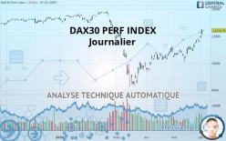 DAX30 PERF INDEX - Päivittäin
