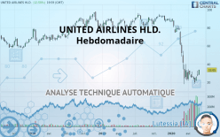 UNITED AIRLINES HLD. - Еженедельно