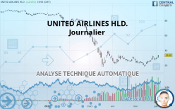 UNITED AIRLINES HLD. - Ежедневно