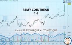 REMY COINTREAU - 1H