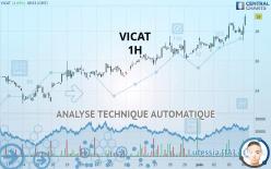VICAT - 1H