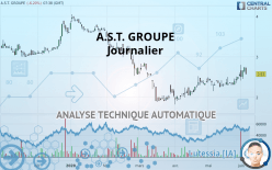 A.S.T. GROUPE - Journalier