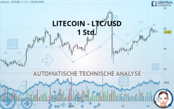LITECOIN - LTC/USD - 1 小时