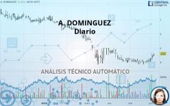 A. DOMINGUEZ - Diario