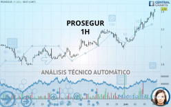 PROSEGUR - 1H