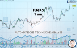 FUGRO - 1 uur
