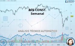 ACS CONST. - Semanal