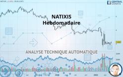 NATIXIS - Hebdomadaire