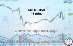 GOLD - USD - 15 минут