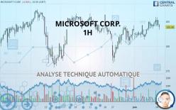 MICROSOFT CORP. - 1 час