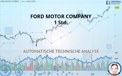 FORD MOTOR COMPANY - 1 小时