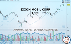 EXXON MOBIL CORP. - 1 小时