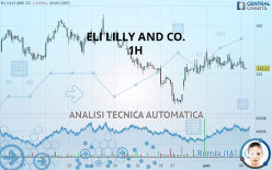 ELI LILLY AND CO. - 1 小时