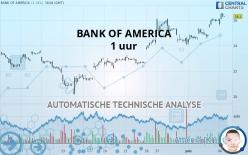 BANK OF AMERICA - 1 uur
