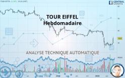 TOUR EIFFEL - Еженедельно