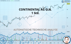 CONTINENTAL AG O.N. - 1 Std.