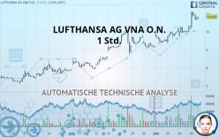 LUFTHANSA AG VNA O.N. - 1 小时