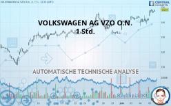 VOLKSWAGEN AG VZO O.N. - 1 小时