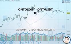 ONTOLOGY - ONT/USDT - 1 Std.