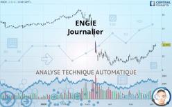ENGIE - Giornaliero