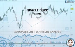 ORACLE CORP. - 1 小时