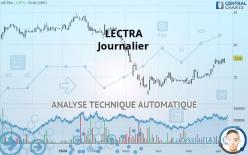 LECTRA - Giornaliero