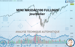 NASDAQ100 - MINI NASDAQ100 FULL0921 - Giornaliero