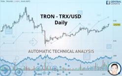 TRON - TRX/USD - Daily