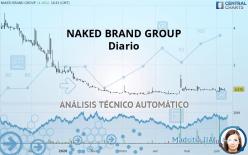 NAKED BRAND GROUP - Diario