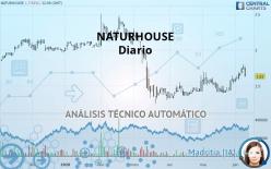 NATURHOUSE - Diario