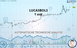 LUCASBOLS - 1 uur