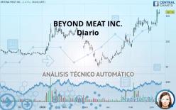 BEYOND MEAT INC. - Diario