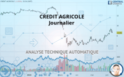 CREDIT AGRICOLE - Journalier