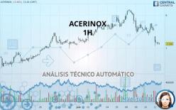 ACERINOX - 1H