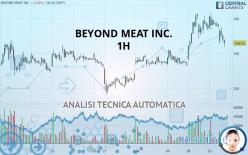 BEYOND MEAT INC. - 1H