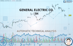 GENERAL ELECTRIC CO. - 1H