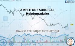 AMPLITUDE SURGICAL - Hebdomadaire